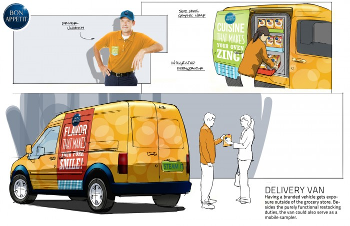 Delivery-Uniforms